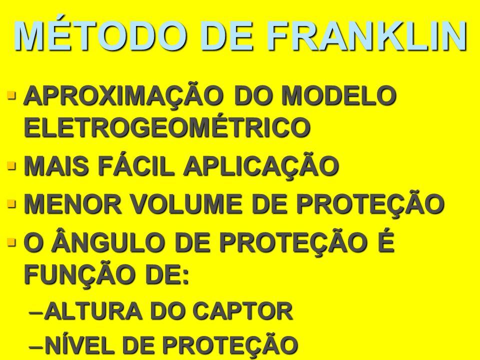 MÉTODO DE FRANKLIN APROXIMAÇÃO DO MODELO ELETROGEOMÉTRICO APROXIMAÇÃO DO MODELO ELETROGEOMÉTRICO MAIS FÁCIL APLICAÇÃO MAIS FÁCIL APLICAÇÃO MENOR VOLUM