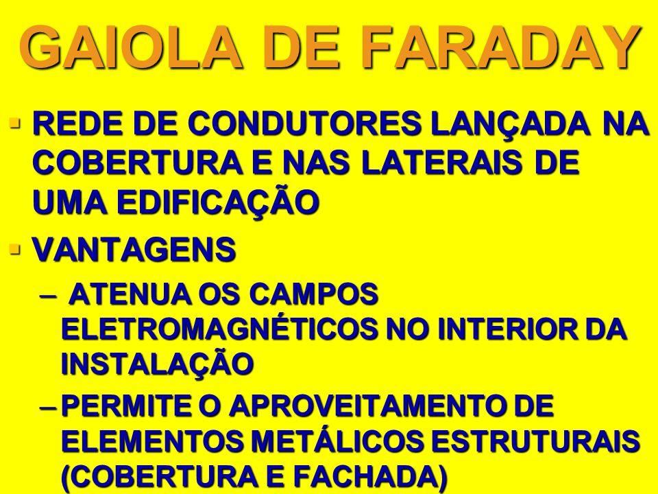 GAIOLA DE FARADAY REDE DE CONDUTORES LANÇADA NA COBERTURA E NAS LATERAIS DE UMA EDIFICAÇÃO REDE DE CONDUTORES LANÇADA NA COBERTURA E NAS LATERAIS DE U