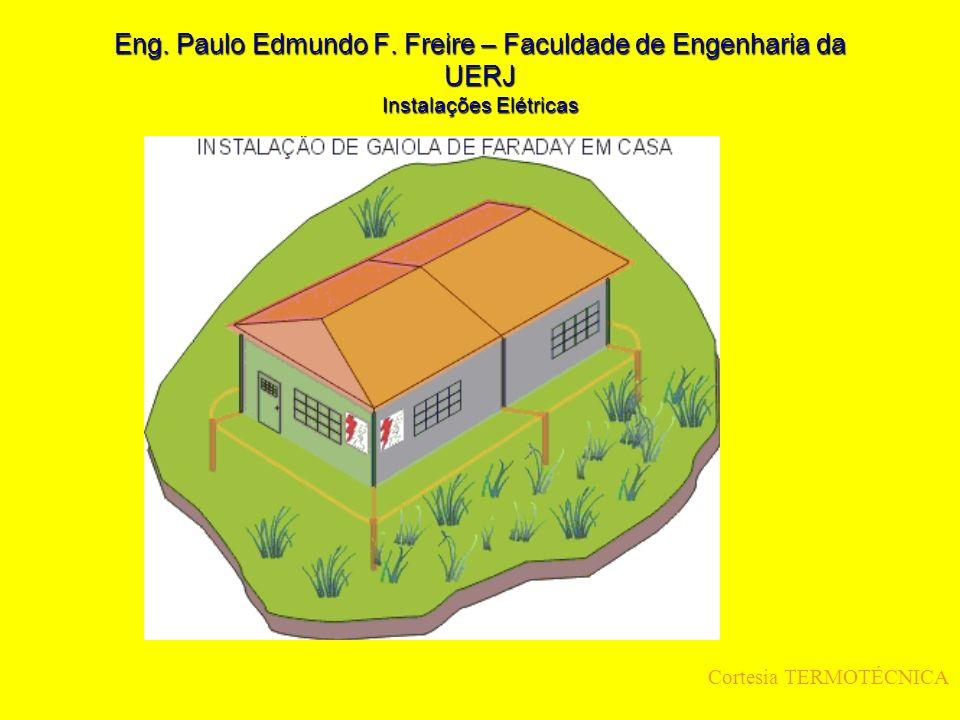 Eng. Paulo Edmundo F. Freire – Faculdade de Engenharia da UERJ Instalações Elétricas Cortesia TERMOTÉCNICA
