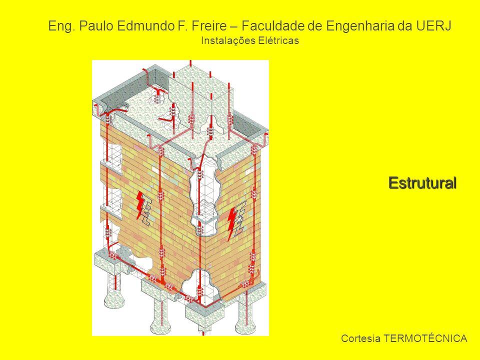 Estrutural Eng. Paulo Edmundo F. Freire – Faculdade de Engenharia da UERJ Instalações Elétricas