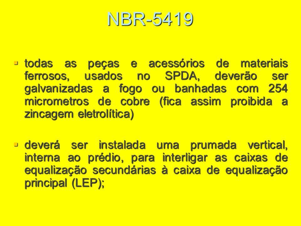 NBR-5419 todas as peças e acessórios de materiais ferrosos, usados no SPDA, deverão ser galvanizadas a fogo ou banhadas com 254 micrometros de cobre (