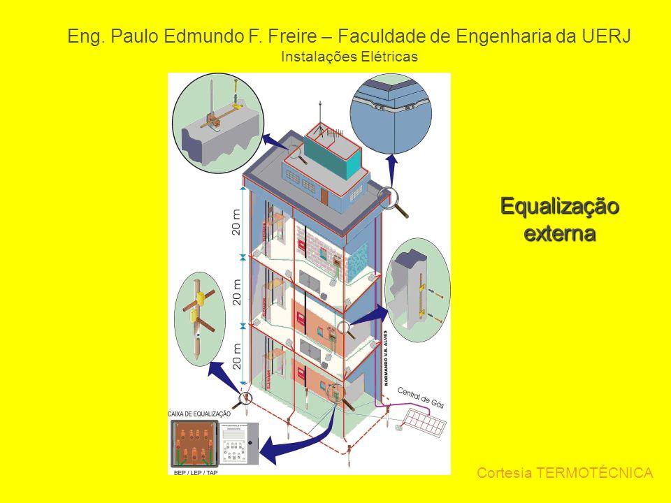 Equalização externa Cortesia TERMOTÉCNICA Eng. Paulo Edmundo F. Freire – Faculdade de Engenharia da UERJ Instalações Elétricas