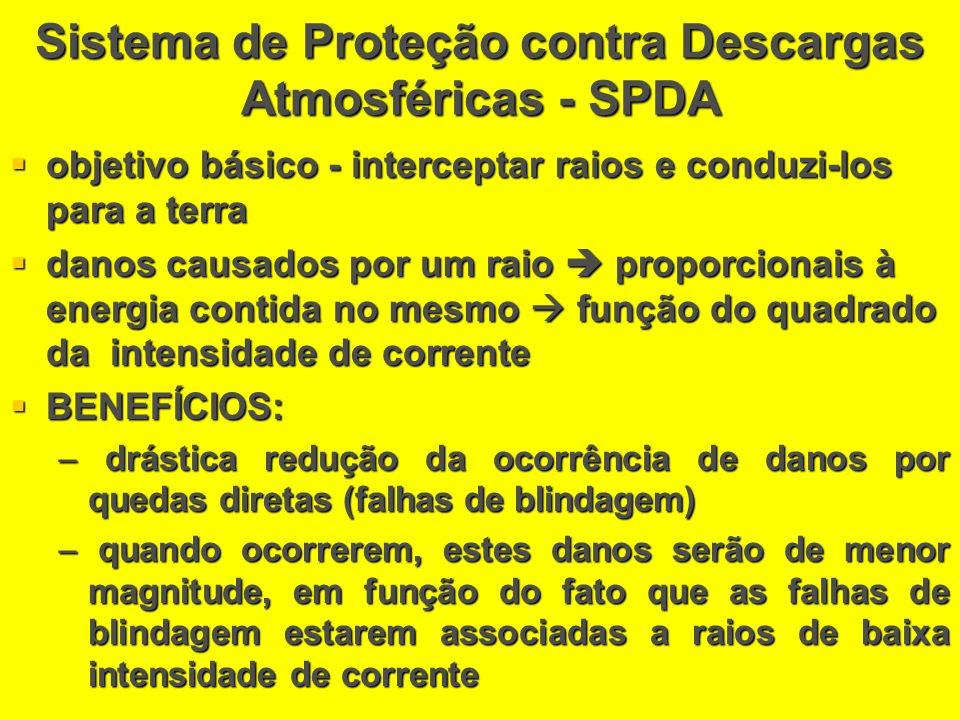 GAIOLA DE FARADAY REDE DE CONDUTORES LANÇADA NA COBERTURA E NAS LATERAIS DE UMA EDIFICAÇÃO REDE DE CONDUTORES LANÇADA NA COBERTURA E NAS LATERAIS DE UMA EDIFICAÇÃO VANTAGENS VANTAGENS – ATENUA OS CAMPOS ELETROMAGNÉTICOS NO INTERIOR DA INSTALAÇÃO –PERMITE O APROVEITAMENTO DE ELEMENTOS METÁLICOS ESTRUTURAIS (COBERTURA E FACHADA)