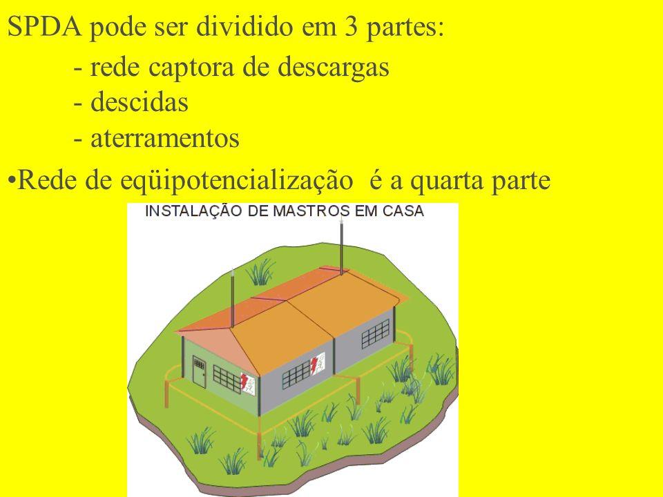 SPDA pode ser dividido em 3 partes: - rede captora de descargas - descidas - aterramentos Rede de eqüipotencialização é a quarta parte