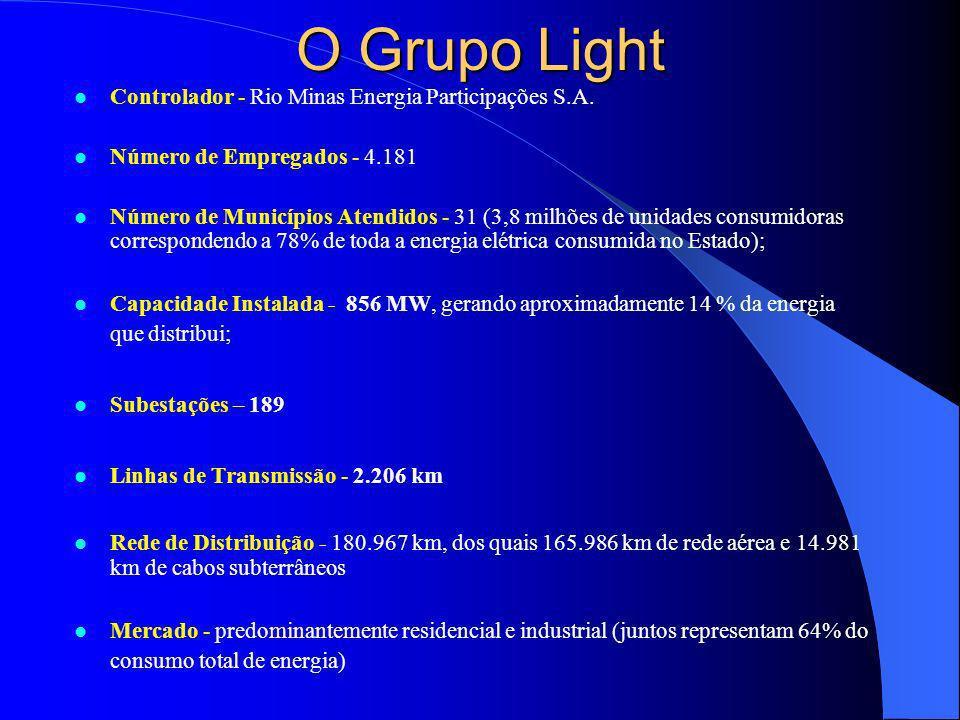 O Grupo Light Controlador - Rio Minas Energia Participações S.A. Número de Empregados - 4.181 Número de Municípios Atendidos - 31 (3,8 milhões de unid
