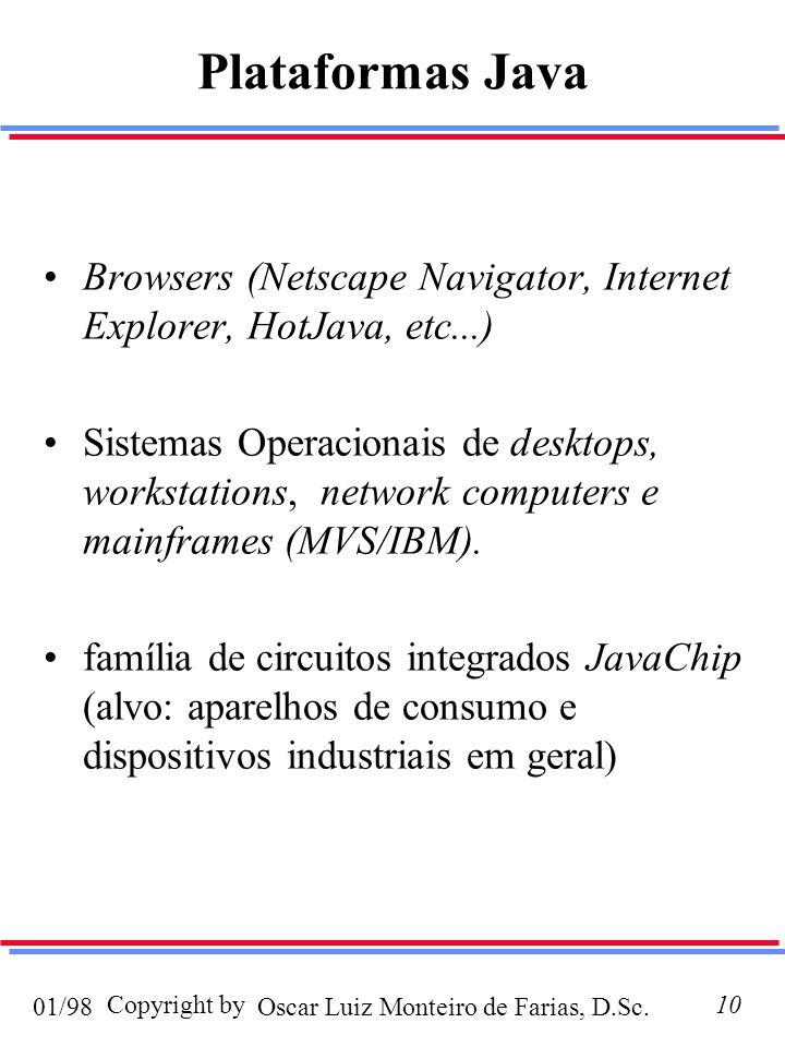 Oscar Luiz Monteiro de Farias, D.Sc.01/98 Copyright by10 Plataformas Java Browsers (Netscape Navigator, Internet Explorer, HotJava, etc...) Sistemas Operacionais de desktops, workstations, network computers e mainframes (MVS/IBM).