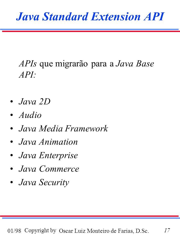 Oscar Luiz Monteiro de Farias, D.Sc.01/98 Copyright by17 Java Standard Extension API APIs que migrarão para a Java Base API: Java 2D Audio Java Media Framework Java Animation Java Enterprise Java Commerce Java Security