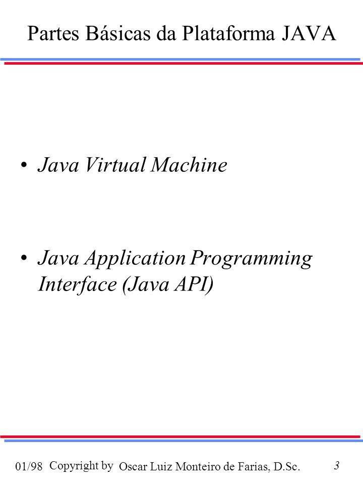 Oscar Luiz Monteiro de Farias, D.Sc.01/98 Copyright by14 A Plataforma Java (I) Possui 2 partes principais: Java Virtual Machine: máquina abstrata que pode ser implementada em software ou hardware.