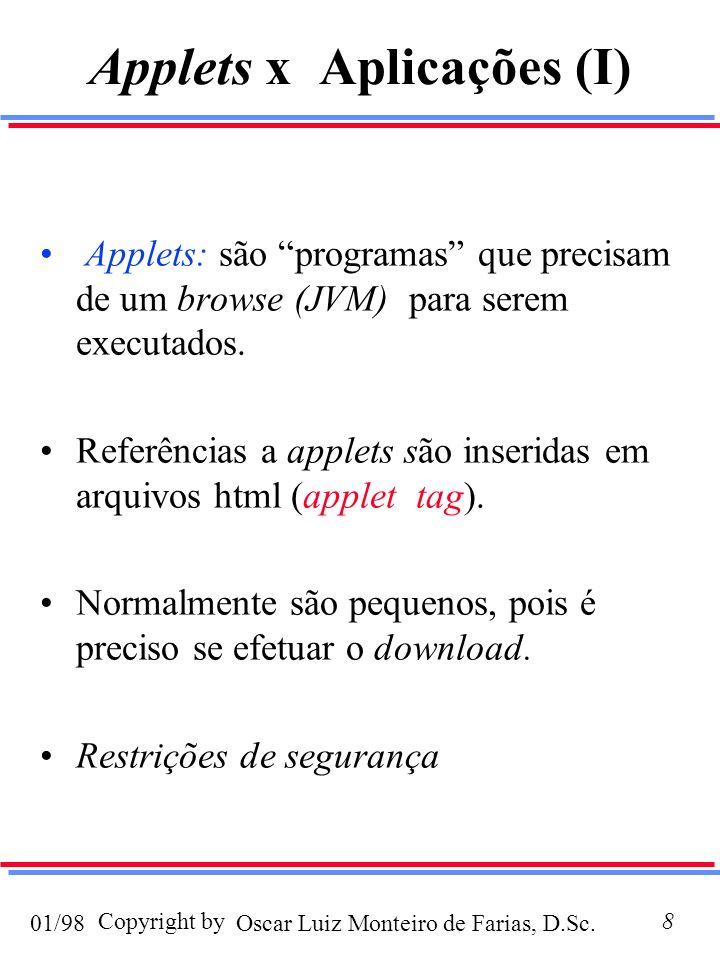 Oscar Luiz Monteiro de Farias, D.Sc.01/98 Copyright by19 Java Security API É uma estrutura para os desenvolvedores de software que possibilita a inclusão de funcionalidade relacionada à segurança de seus applets e aplicações.