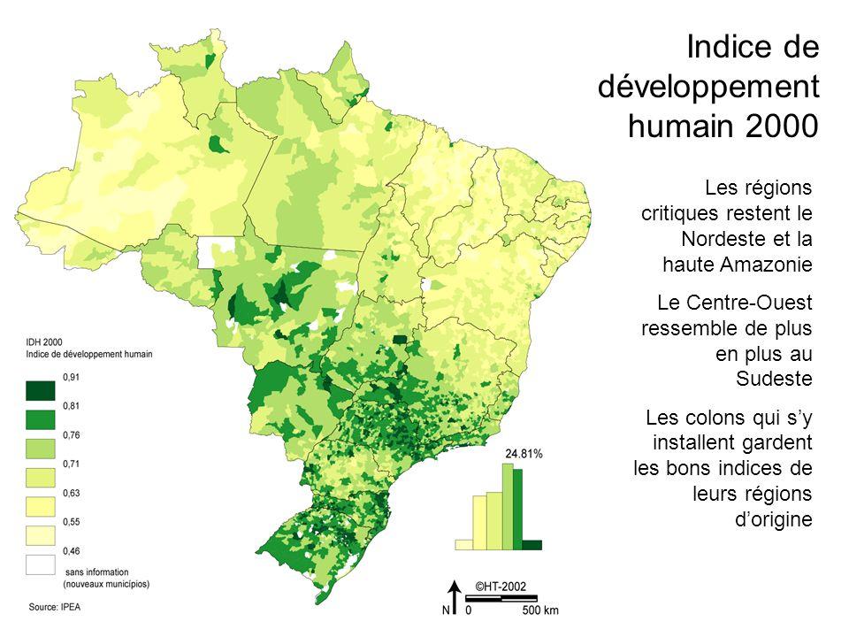 Les régions critiques restent le Nordeste et la haute Amazonie Le Centre-Ouest ressemble de plus en plus au Sudeste Les colons qui sy installent gardent les bons indices de leurs régions dorigine Indice de développement humain 2000