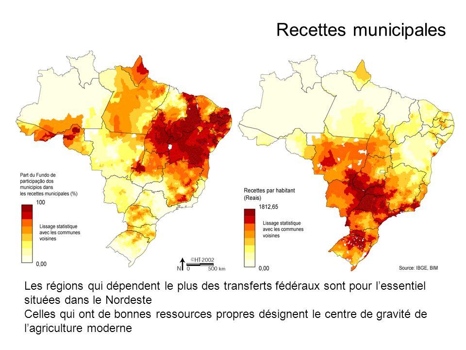 Les régions qui dépendent le plus des transferts fédéraux sont pour lessentiel situées dans le Nordeste Celles qui ont de bonnes ressources propres désignent le centre de gravité de lagriculture moderne Recettes municipales