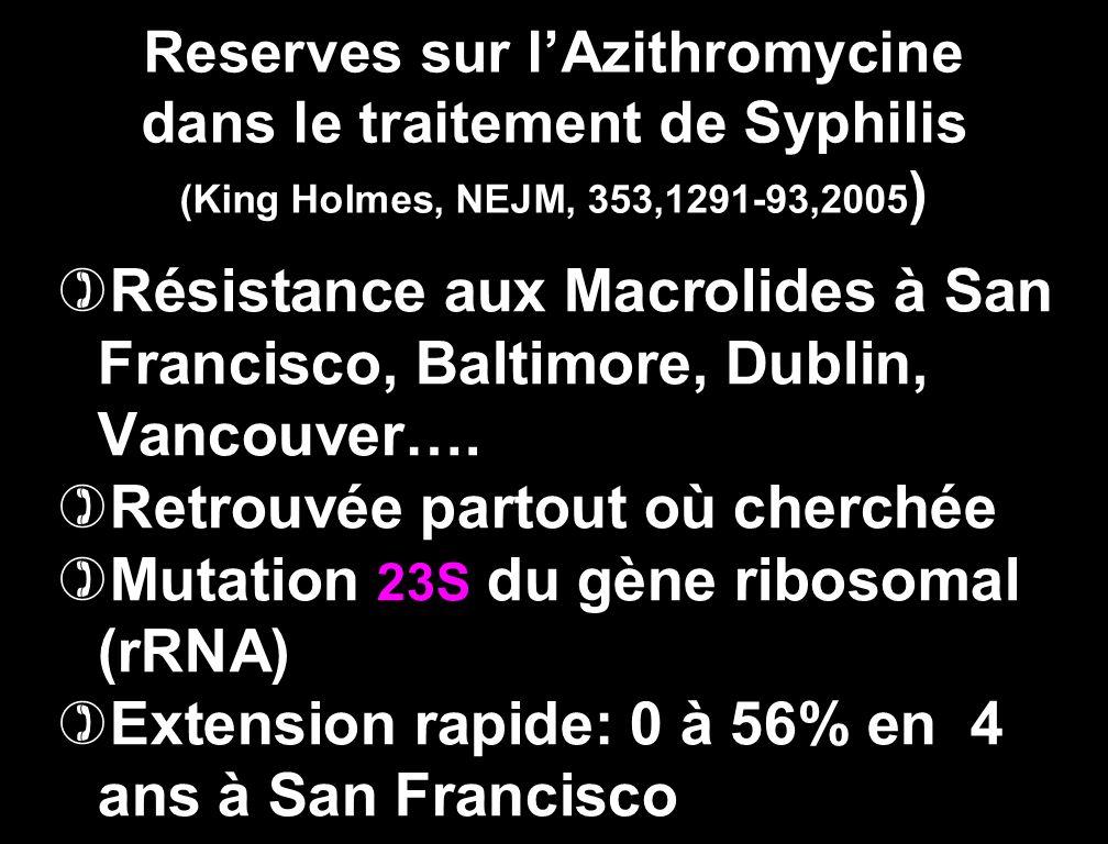 Résistance aux Macrolides à San Francisco, Baltimore, Dublin, Vancouver…. Retrouvée partout où cherchée Mutation 23S du gène ribosomal (rRNA) Extensio