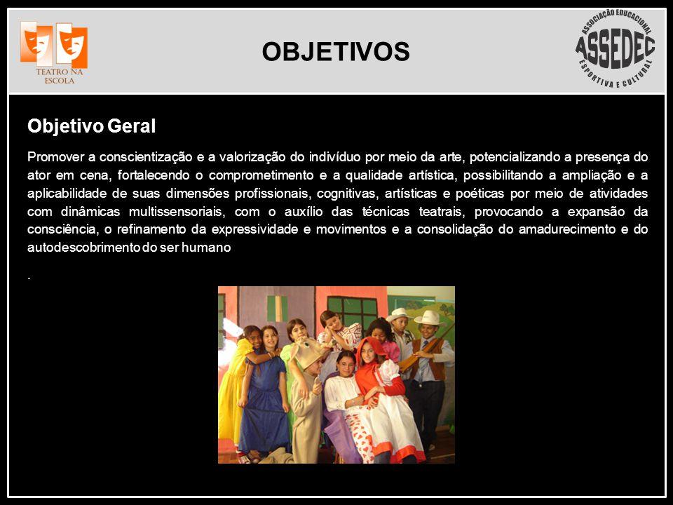 OBJETIVOS ESPECIFICOS Objetivos Específicos  Interagir com comunidades escolares diversas, quanto à apresentação de teatro, músicas, danças.