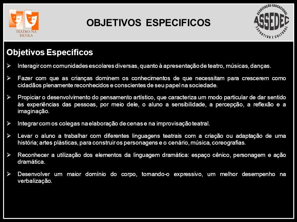 METAS Implementação da Proposta Pedagógica do Estado de São Paulo.