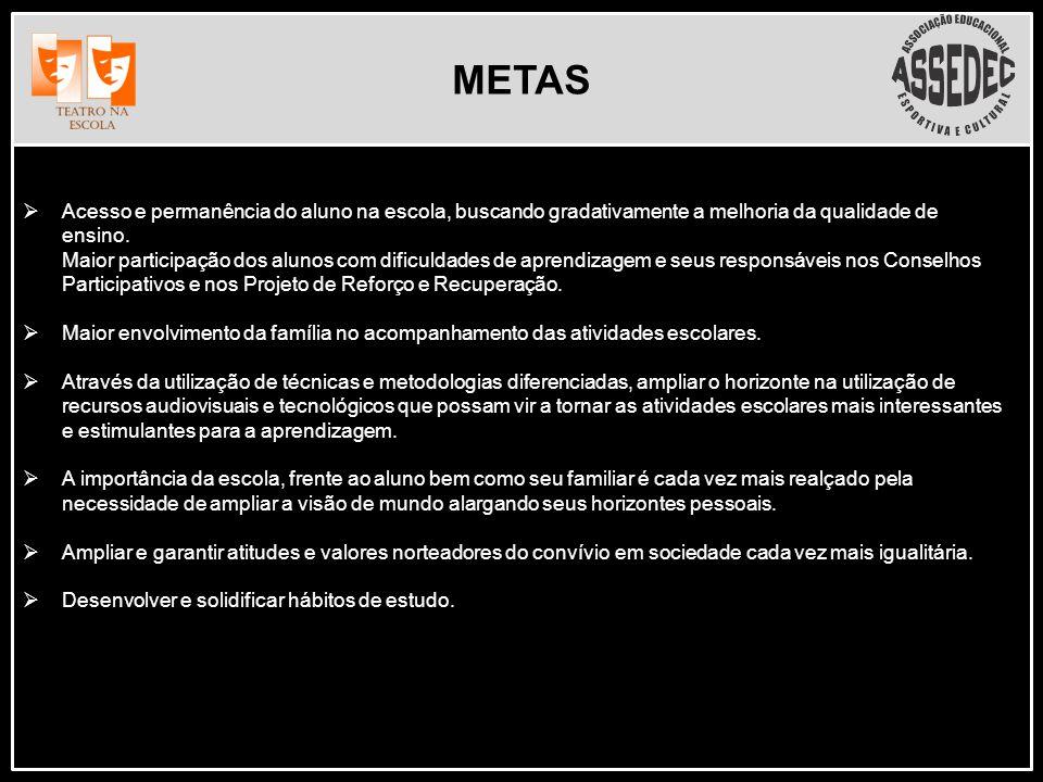 METAS Implementação da Proposta Pedagógica do Estado de São Paulo.  Acesso e permanência do aluno na escola, buscando gradativamente a melhoria da qu