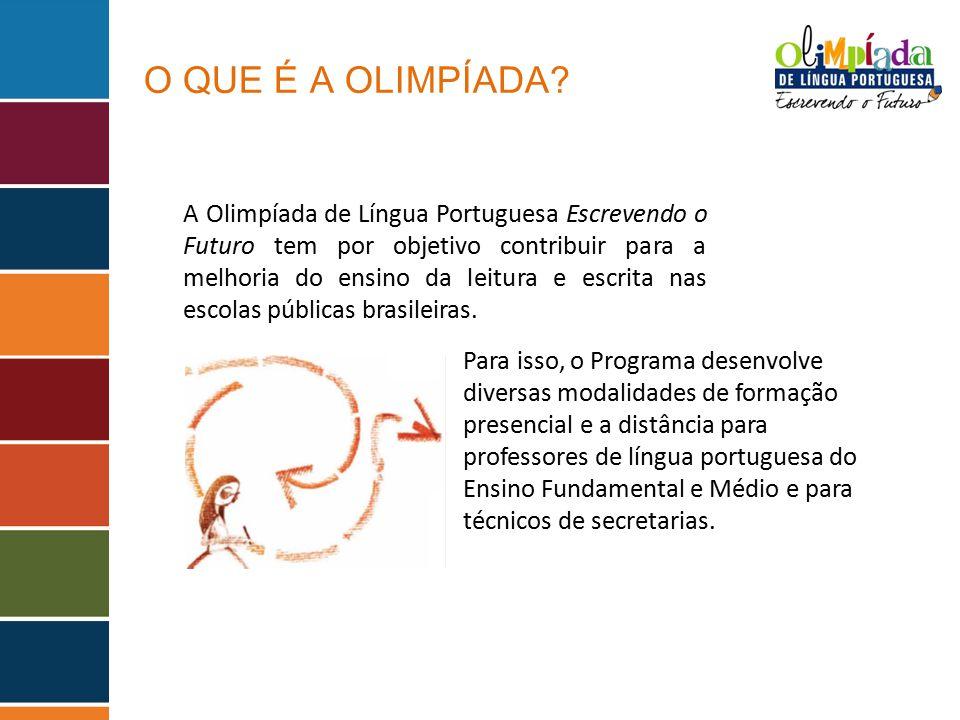 HISTÓRICO Programa Escrevendo o Futuro criado e desenvolvido a partir da reflexão sobre os resultados da leitura e escrita no Brasil/dados do PISA.