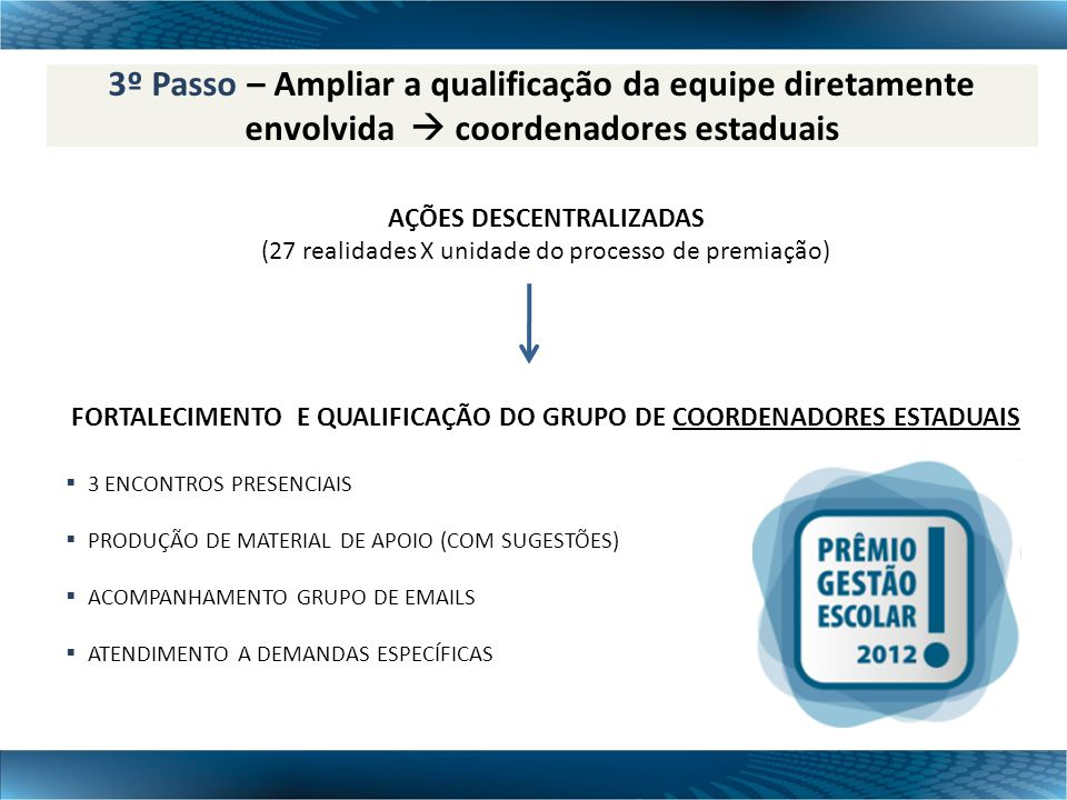 3º Passo – Ampliar a qualificação da equipe diretamente envolvida  coordenadores estaduais AÇÕES DESCENTRALIZADAS (27 realidades X unidade do process
