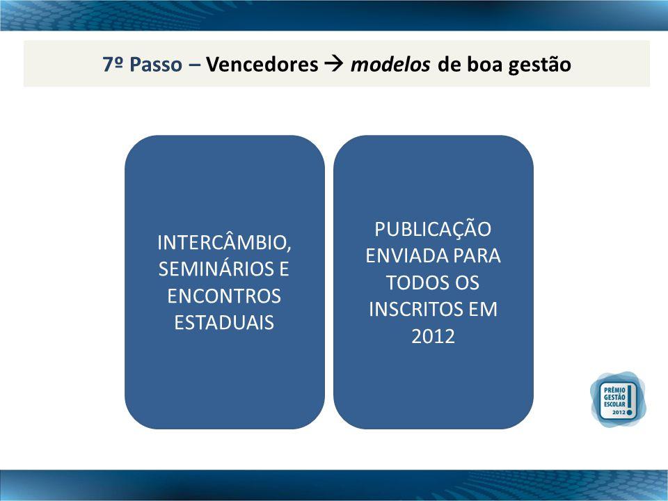 7º Passo – Vencedores  modelos de boa gestão INTERCÂMBIO, SEMINÁRIOS E ENCONTROS ESTADUAIS PUBLICAÇÃO ENVIADA PARA TODOS OS INSCRITOS EM 2012