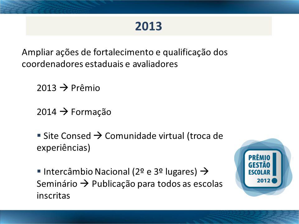 7º 2013 Ampliar ações de fortalecimento e qualificação dos coordenadores estaduais e avaliadores 2013  Prêmio 2014  Formação  Site Consed  Comunid