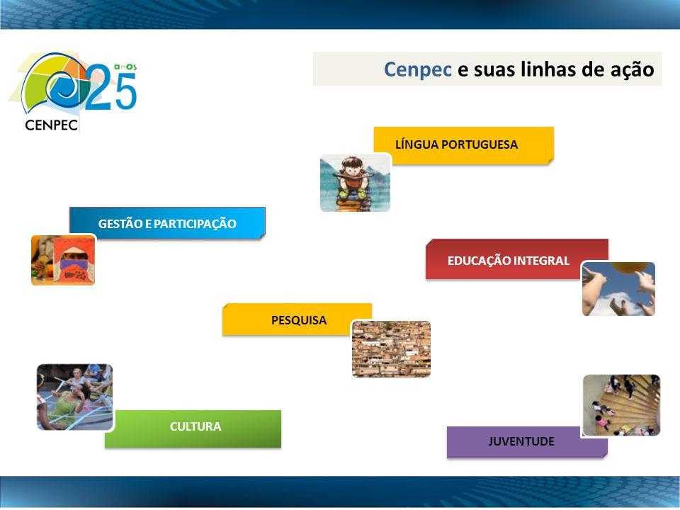 EDUCAÇÃO INTEGRAL CULTURA JUVENTUDE PESQUISA LÍNGUA PORTUGUESA GESTÃO E PARTICIPAÇÃO Cenpec e suas linhas de ação