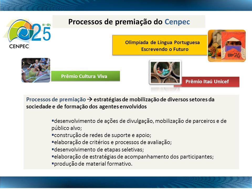 Prêmio Itaú Unicef Prêmio Cultura Viva Processos de premiação  estratégias de mobilização de diversos setores da sociedade e de formação dos agentes