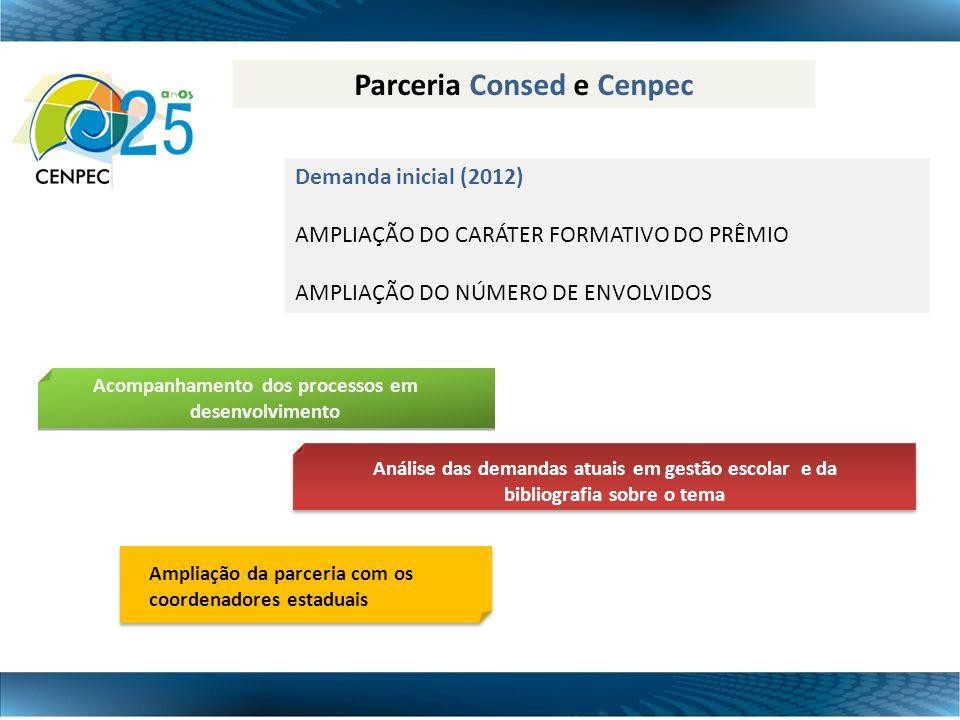 Análise das demandas atuais em gestão escolar e da bibliografia sobre o tema Acompanhamento dos processos em desenvolvimento Parceria Consed e Cenpec