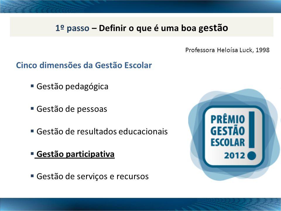 1º passo – Definir o que é uma boa g estão Professora Heloísa Luck, 1998 Cinco dimensões da Gestão Escolar  Gestão pedagógica  Gestão de pessoas  G