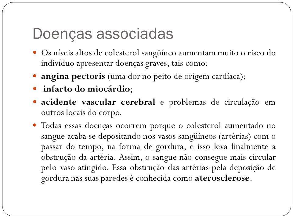 Doenças associadas Os níveis altos de colesterol sangüíneo aumentam muito o risco do indivíduo apresentar doenças graves, tais como: angina pectoris (