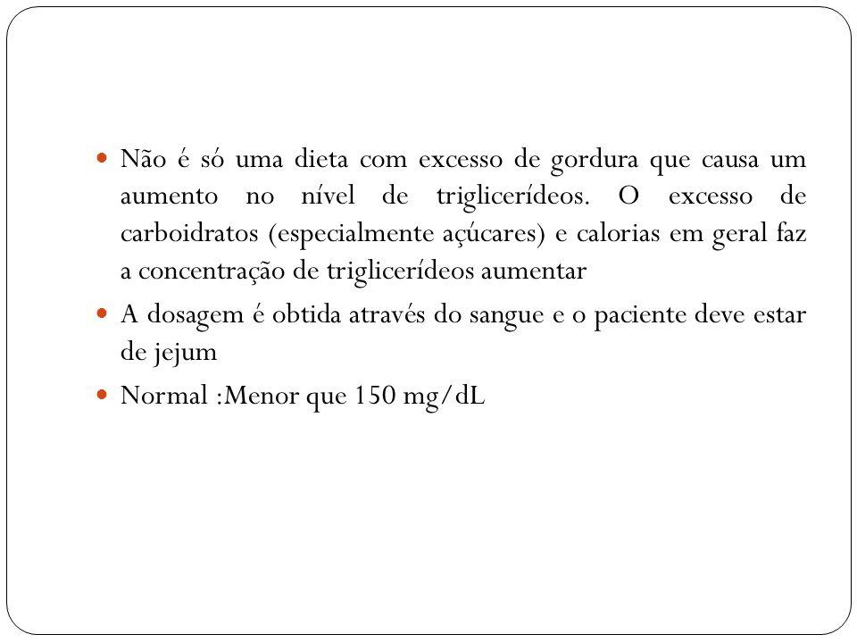 Não é só uma dieta com excesso de gordura que causa um aumento no nível de triglicerídeos. O excesso de carboidratos (especialmente açúcares) e calori