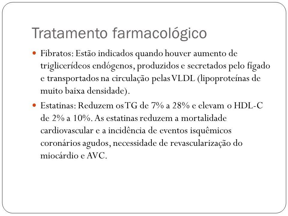 Tratamento farmacológico Fibratos: Estão indicados quando houver aumento de triglicerídeos endógenos, produzidos e secretados pelo fígado e transporta