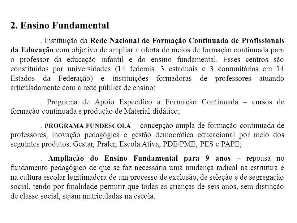 2.Ensino Fundamental.