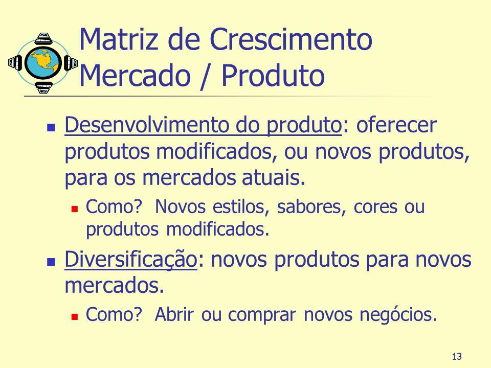 13 Matriz de Crescimento Mercado / Produto Desenvolvimento do produto: oferecer produtos modificados, ou novos produtos, para os mercados atuais. Como