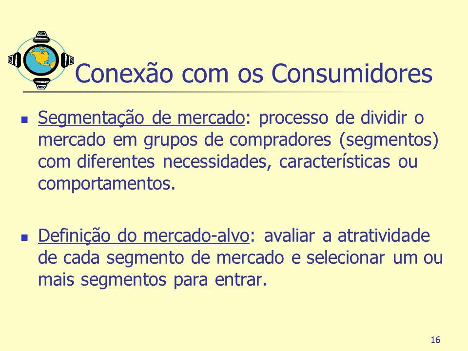 16 Conexão com os Consumidores Segmentação de mercado: processo de dividir o mercado em grupos de compradores (segmentos) com diferentes necessidades,