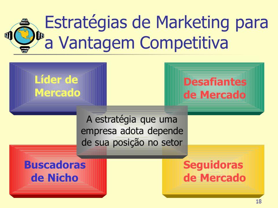 18 Estratégias de Marketing para a Vantagem Competitiva A estratégia que uma empresa adota depende de sua posição no setor Líder de Mercado Desafiante