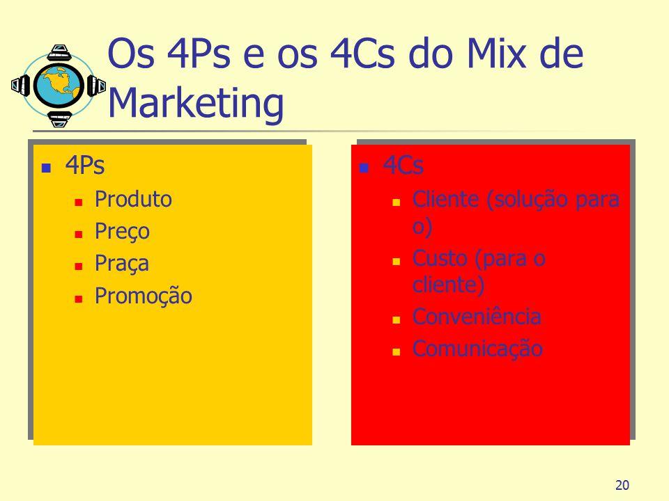 20 Os 4Ps e os 4Cs do Mix de Marketing 4Ps Produto Preço Praça Promoção 4Ps Produto Preço Praça Promoção 4Cs Cliente (solução para o) Custo (para o cl