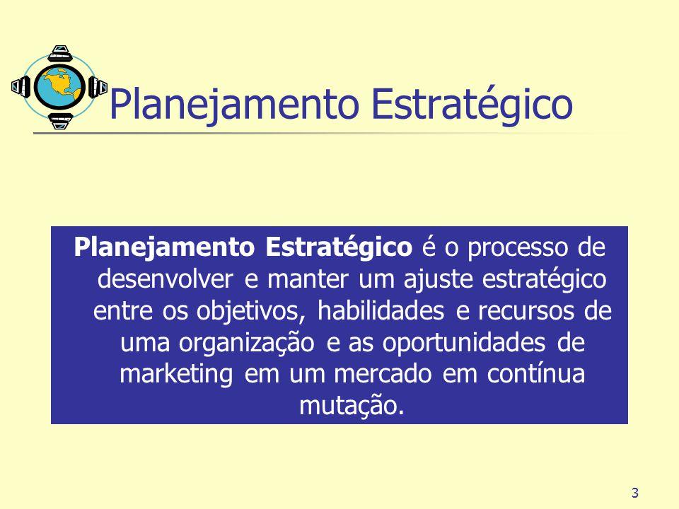 3 Planejamento Estratégico Planejamento Estratégico é o processo de desenvolver e manter um ajuste estratégico entre os objetivos, habilidades e recur