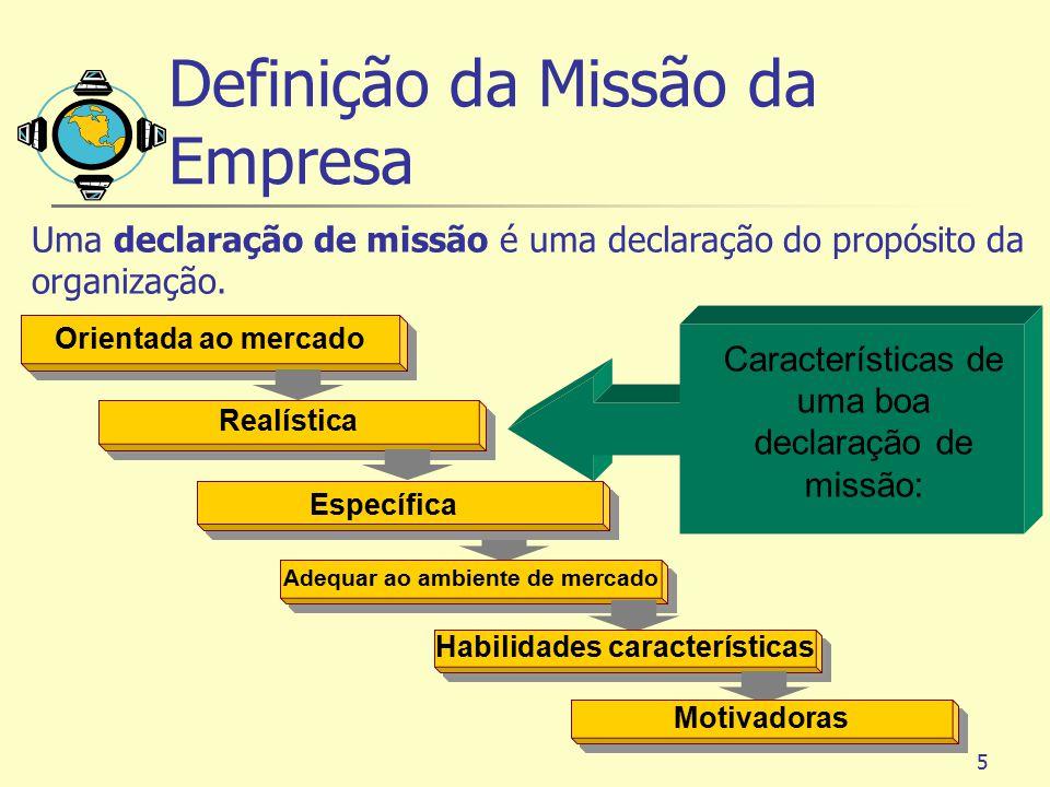 5 Orientada ao mercado Realística Adequar ao ambiente de mercado Habilidades características Motivadoras Específica Características de uma boa declara