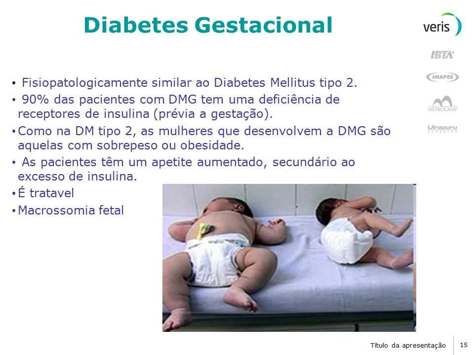 Título da apresentação 15 Diabetes Gestacional Fisiopatologicamente similar ao Diabetes Mellitus tipo 2.