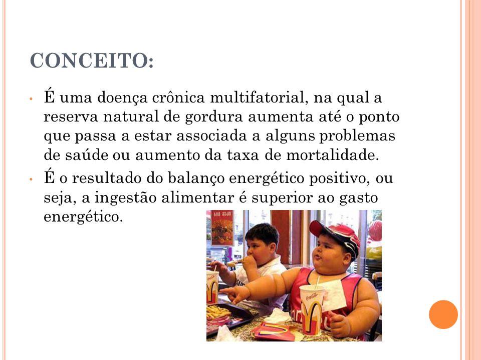 CONCEITO: É uma doença crônica multifatorial, na qual a reserva natural de gordura aumenta até o ponto que passa a estar associada a alguns problemas