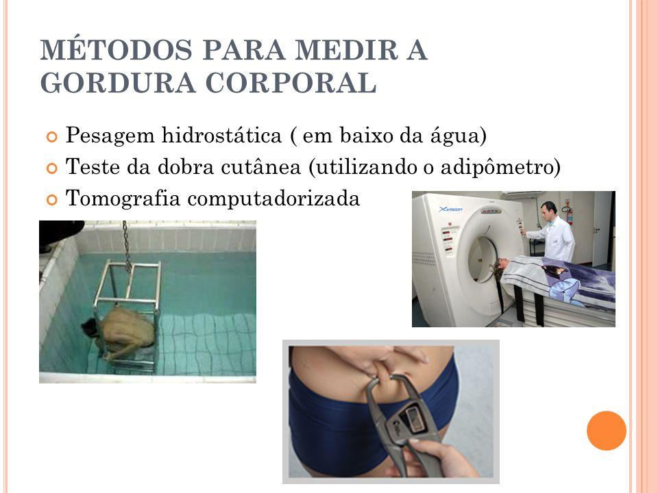 MÉTODOS PARA MEDIR A GORDURA CORPORAL Pesagem hidrostática ( em baixo da água) Teste da dobra cutânea (utilizando o adipômetro) Tomografia computadori
