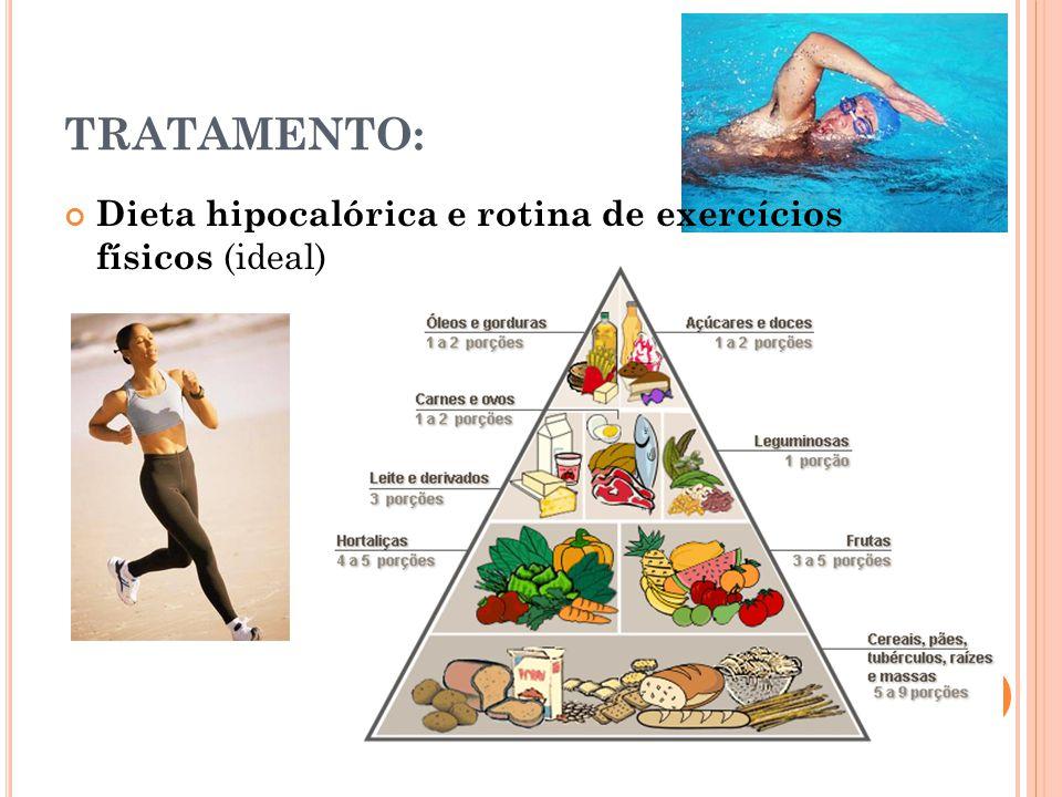 TRATAMENTO: Dieta hipocalórica e rotina de exercícios físicos (ideal).