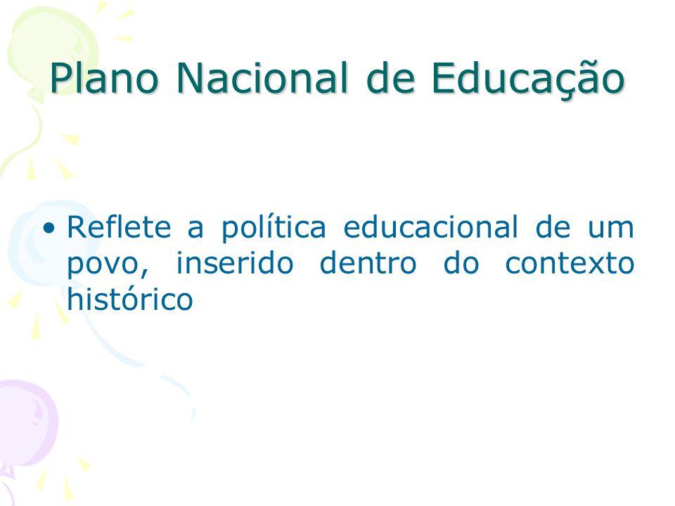 Plano Nacional de Educação Reflete a política educacional de um povo, inserido dentro do contexto histórico