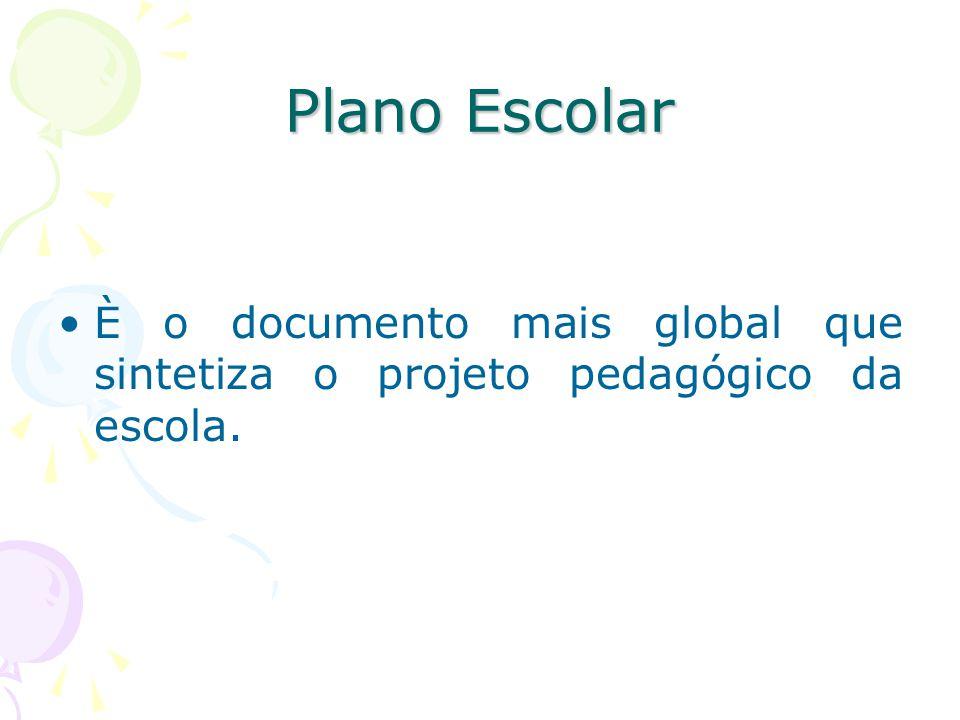 Plano de Curso Conjunto de matérias que vão ser ensinadas.