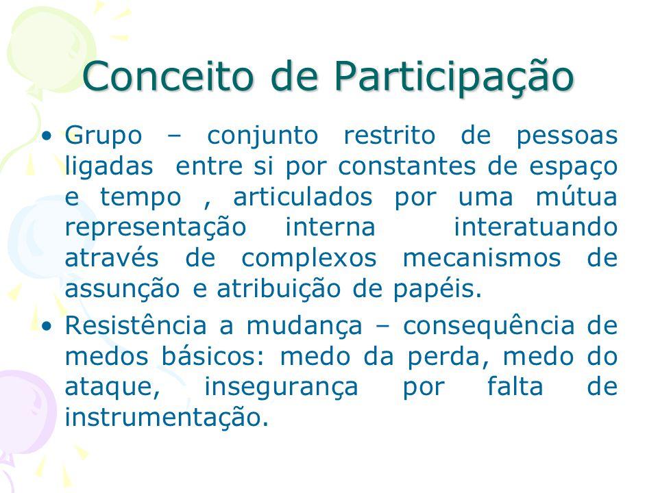 Conceito de Participação Grupo – conjunto restrito de pessoas ligadas entre si por constantes de espaço e tempo, articulados por uma mútua representação interna interatuando através de complexos mecanismos de assunção e atribuição de papéis.