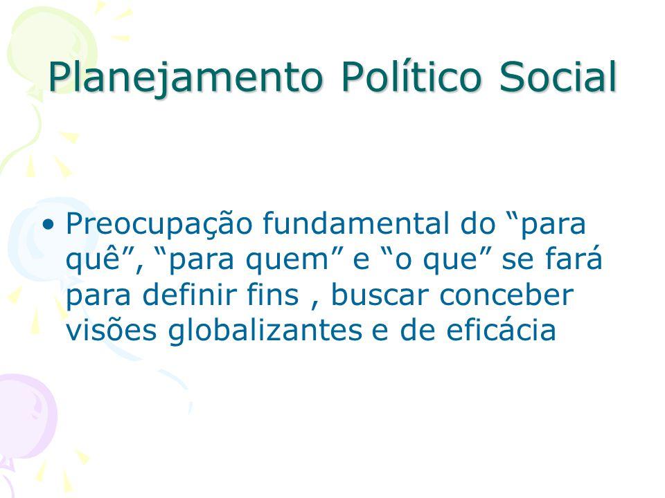 Planejamento Político Social Preocupação fundamental do para quê , para quem e o que se fará para definir fins, buscar conceber visões globalizantes e de eficácia