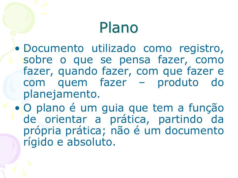 Plano Documento utilizado como registro, sobre o que se pensa fazer, como fazer, quando fazer, com que fazer e com quem fazer – produto do planejamento.