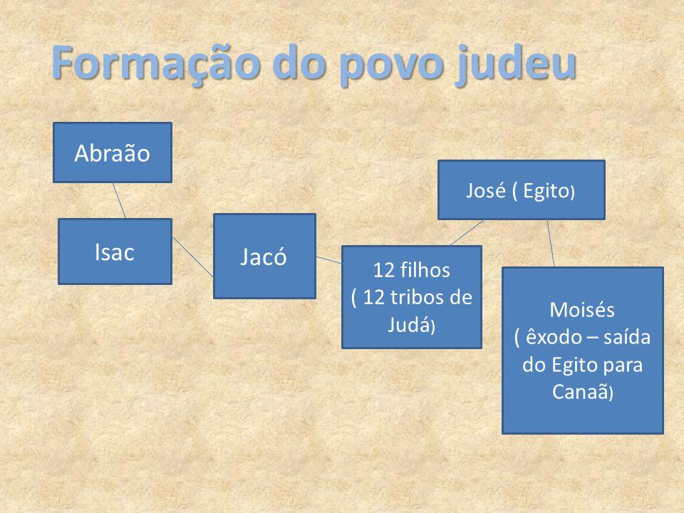 Formação do povo judeu Abraão Isac Jacó 12 filhos ( 12 tribos de Judá ) José ( Egito ) Moisés ( êxodo – saída do Egito para Canaã )