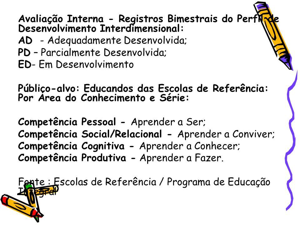 Índice de Aprovação Anual- Fonte : Escolas de Referência / Técnicas/ Secretaria Executiva de Educação Profissional - Censo Escolar.