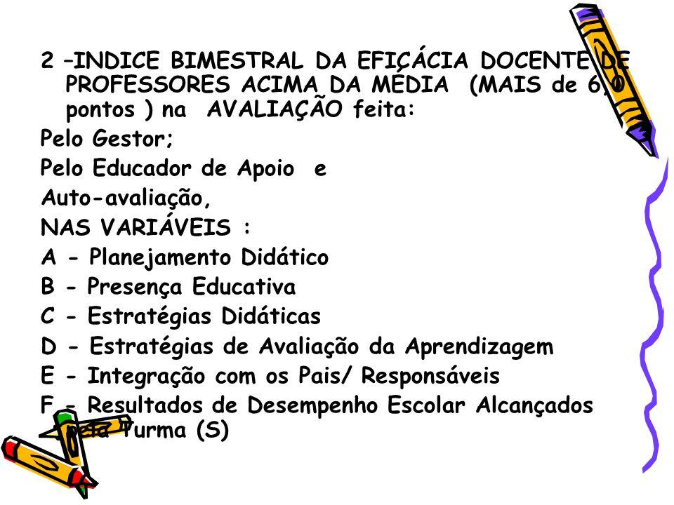 2 –INDICE BIMESTRAL DA EFICÁCIA DOCENTE DE PROFESSORES ACIMA DA MÉDIA (MAIS de 6,0 pontos ) na AVALIAÇÃO feita: Pelo Gestor; Pelo Educador de Apoio e Auto-avaliação, NAS VARIÁVEIS : A - Planejamento Didático B - Presença Educativa C - Estratégias Didáticas D - Estratégias de Avaliação da Aprendizagem E - Integração com os Pais/ Responsáveis F - Resultados de Desempenho Escolar Alcançados pela Turma (S)