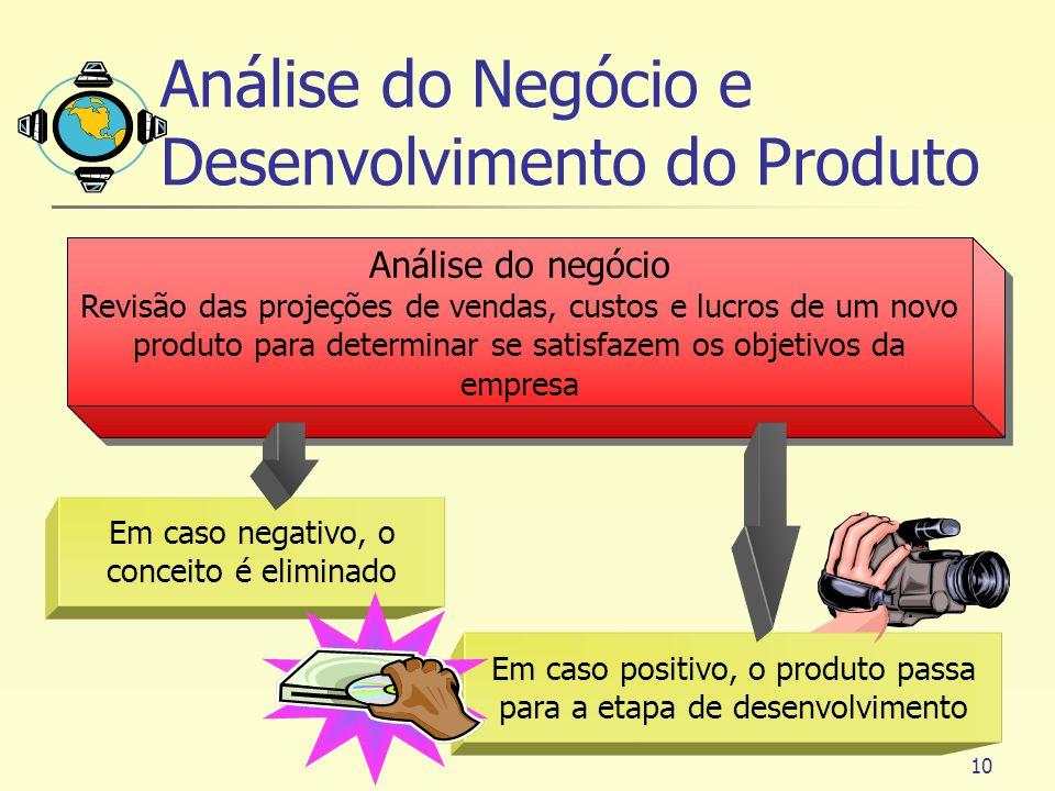 10 Em caso negativo, o conceito é eliminado Análise do negócio Revisão das projeções de vendas, custos e lucros de um novo produto para determinar se